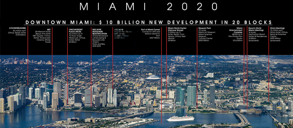 Miami's new development