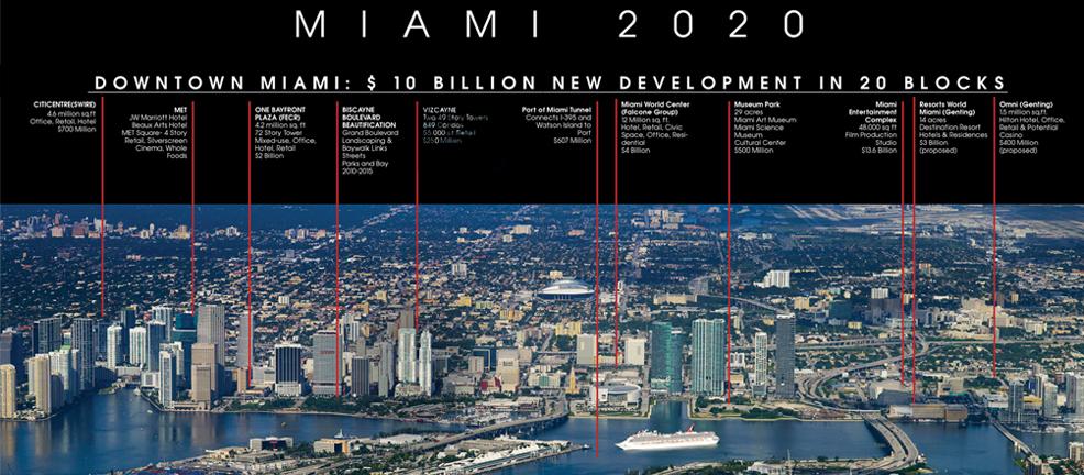 Miami-20201