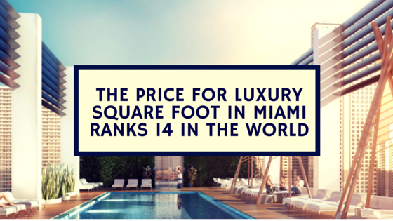 the price for luxury square foot in miami ranks 14 in the world